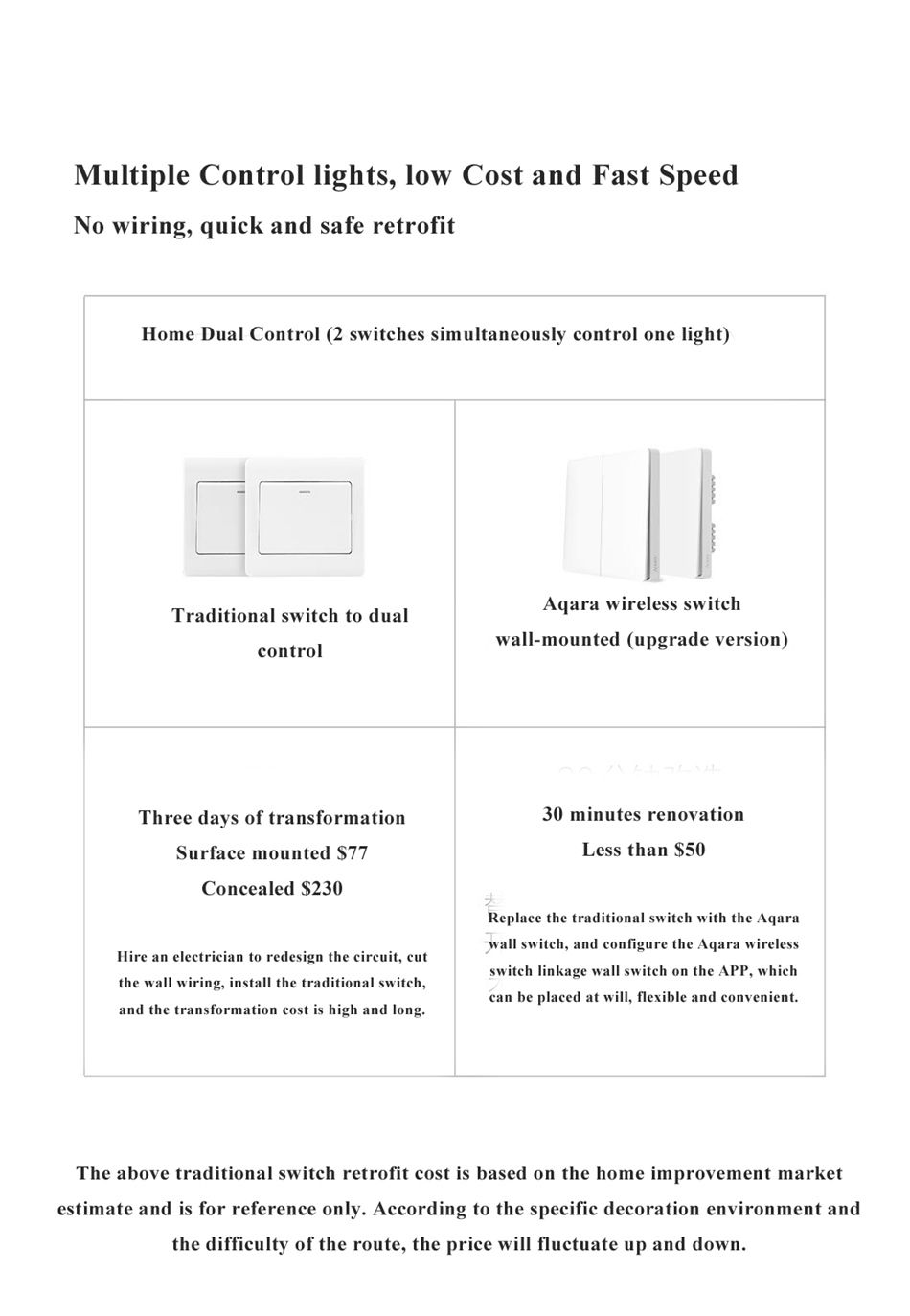 2018 Xiaomi Aqara Upgrade Wireless Switch Double Button Key Smart Wiring A Light With Two Switches Version Compared To Olo
