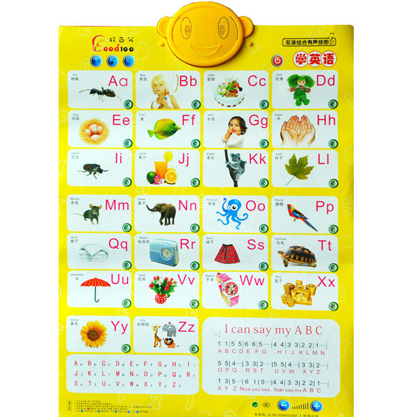 Free Shipping Educational Wall Charts,English Alphabet