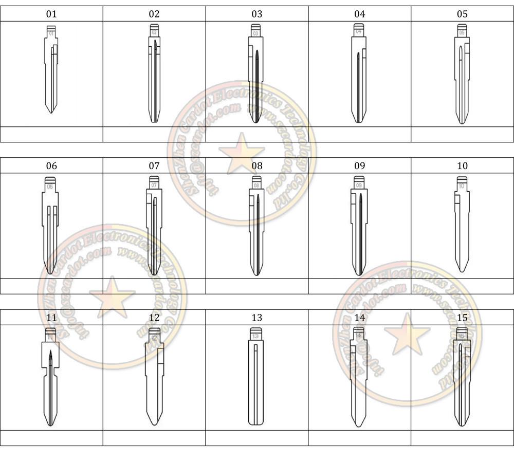 blade key list 01
