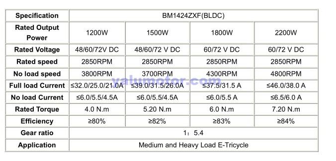 BM1424ZXF specification10