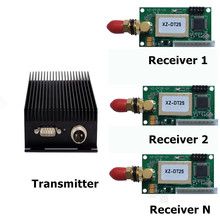 19200bps 35W radio modem rs232 rs485 long range data transmitter and 100mW wireless receiver