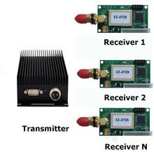 Transmisor de datos de largo alcance 19200bps 35W, módem de radio rs232 rs485 y receptor inalámbrico de 100mW