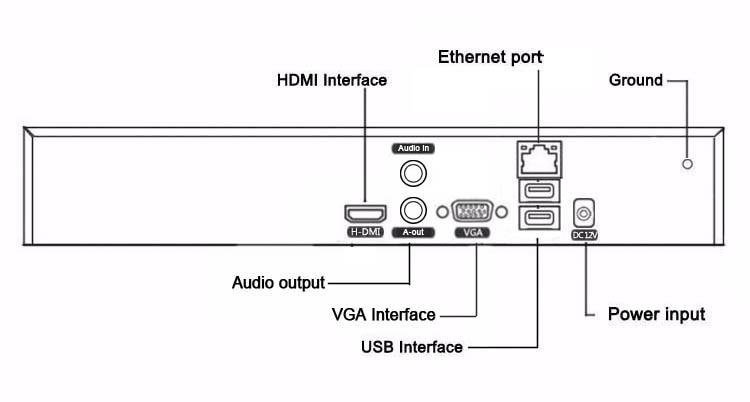 Image 2 - Dahua Panel Hi3536C 5mp XMeye Surveillance Video Recorder H.265+ 32CH 32 Channel one SATA IP Onvif  WIFI CCTV NVR-in Surveillance Video Recorder from Security & Protection