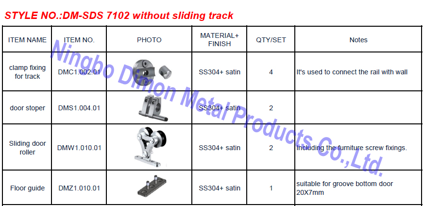 SDS 7102
