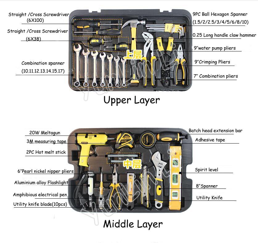Metallbearbeitung Multi funktion Haushalt Wartung Kombination Werkzeug schlüssel Schraubendreher Messer Werkzeug Setwith Klinge Roll Werkzeug Box 105255 - 5