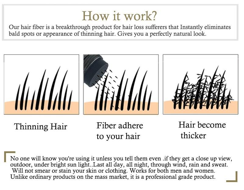 perda de cabelo usada para a garrafa das fibras do cabelo