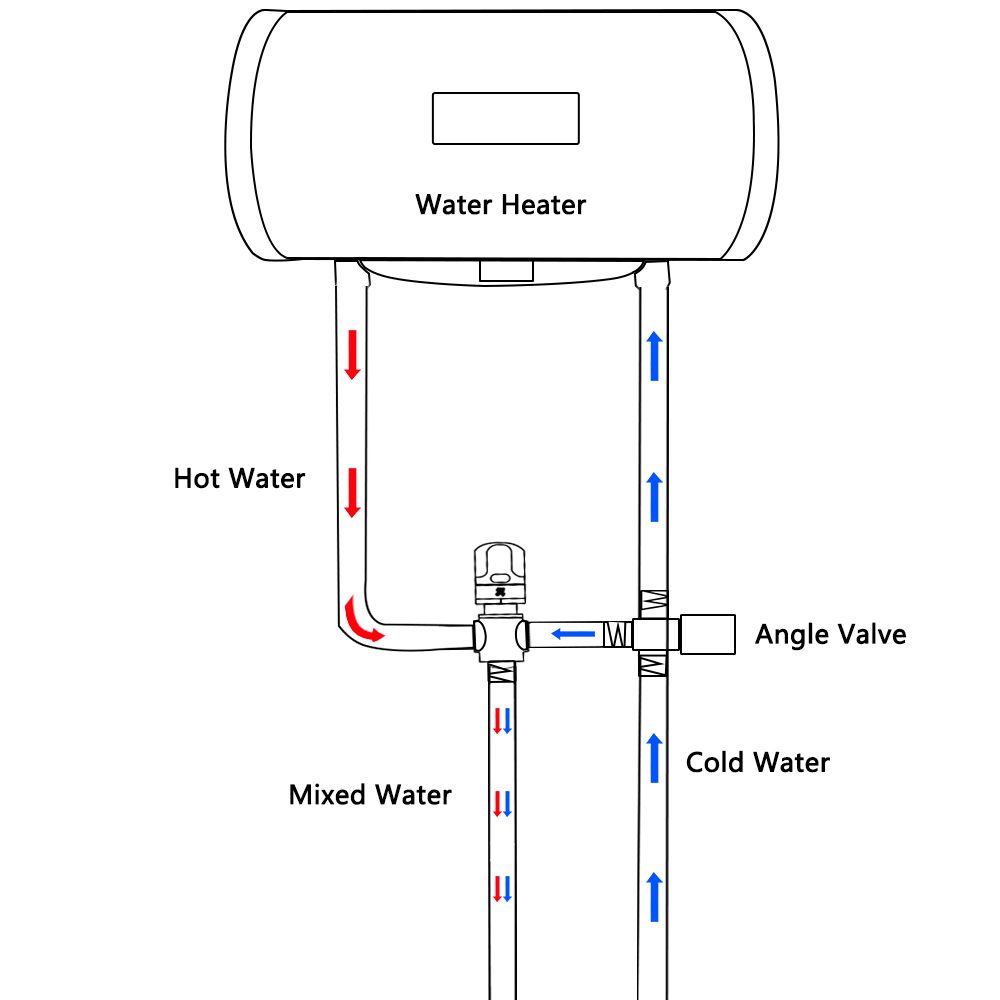 bathroom thermostatic mixing valve hot and cold water temperature control water mixer solar cooper valve core in faucet cartridges from home improvement on  [ 1000 x 1000 Pixel ]