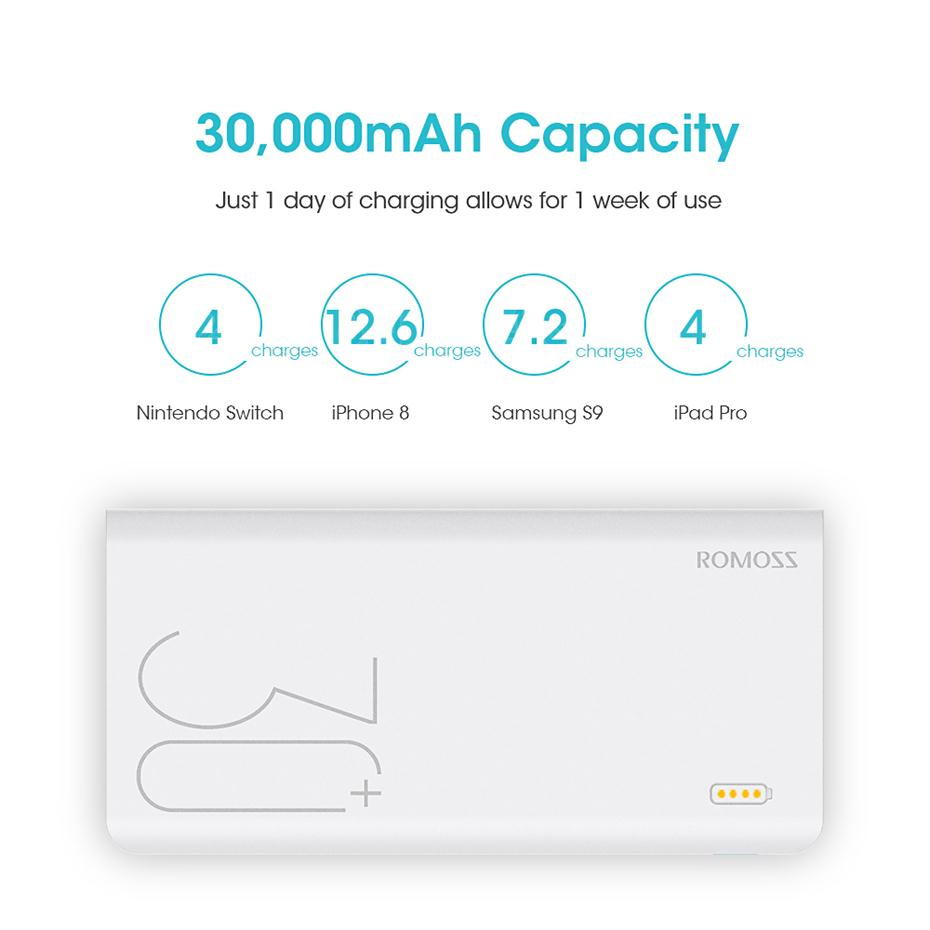 30000mAh ROMOSS Sense 8+ Power Bank Portable External Battery With QC Two-way Fast Charging Portable Charger For Phones Tablet