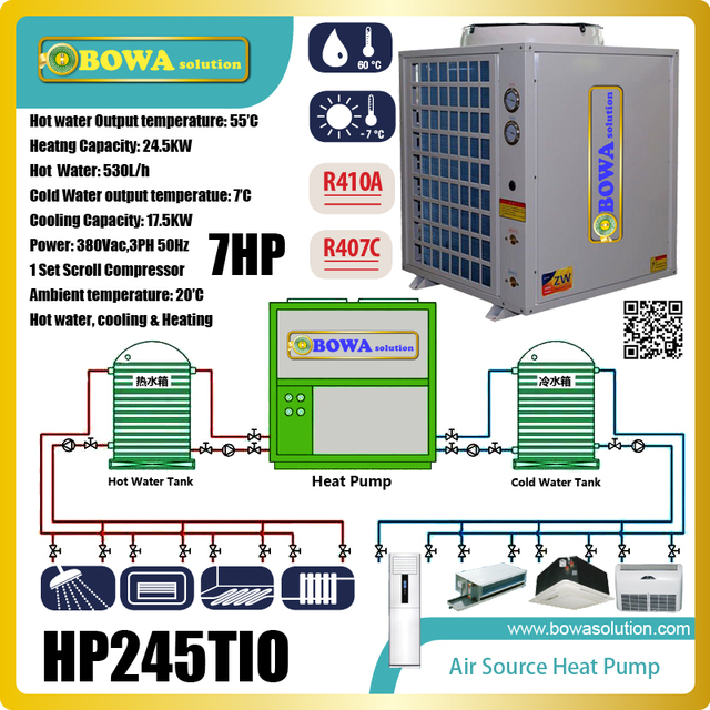 7P 3 In 1 Heat Pump Air Conditioners Is Multi Functions And Meets