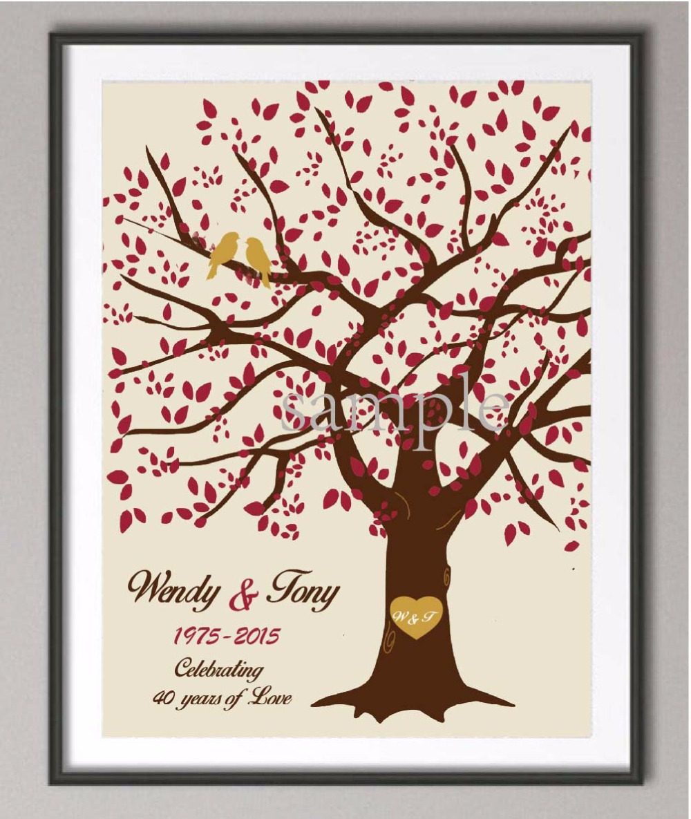 40th Wedding Anniversary Poster Canvas Painting Wall Art
