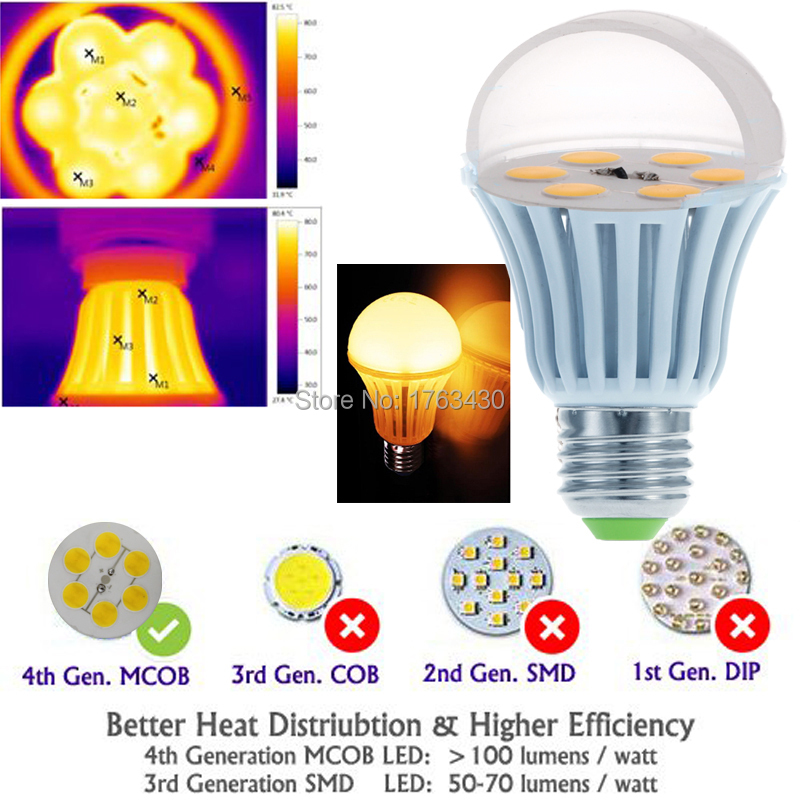 LED Lampen 10 Watt, 1100 Lumen ersetzt 75Watt E27 4500 Kelvin ...