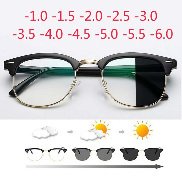1.56 Asférica Anti Blue light Alterar Cor Lenes Prescrição Fotocromáticas Óculos  Anti-reflexo Óculos De 5fbb862fed