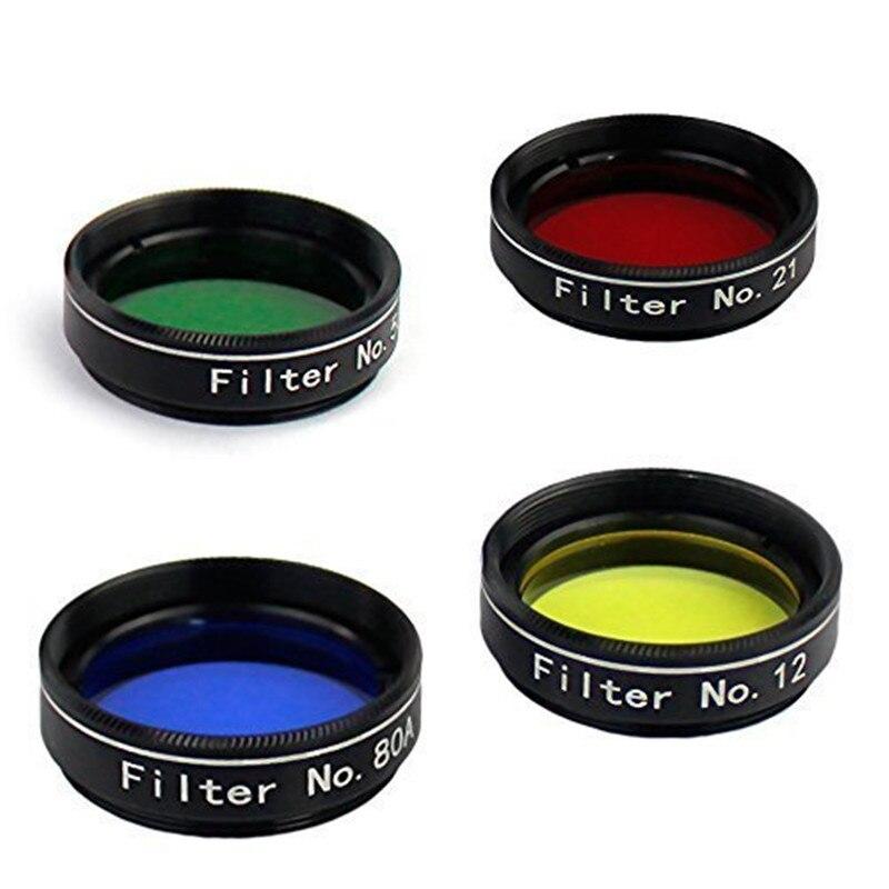 Оптические фильтры из Китая