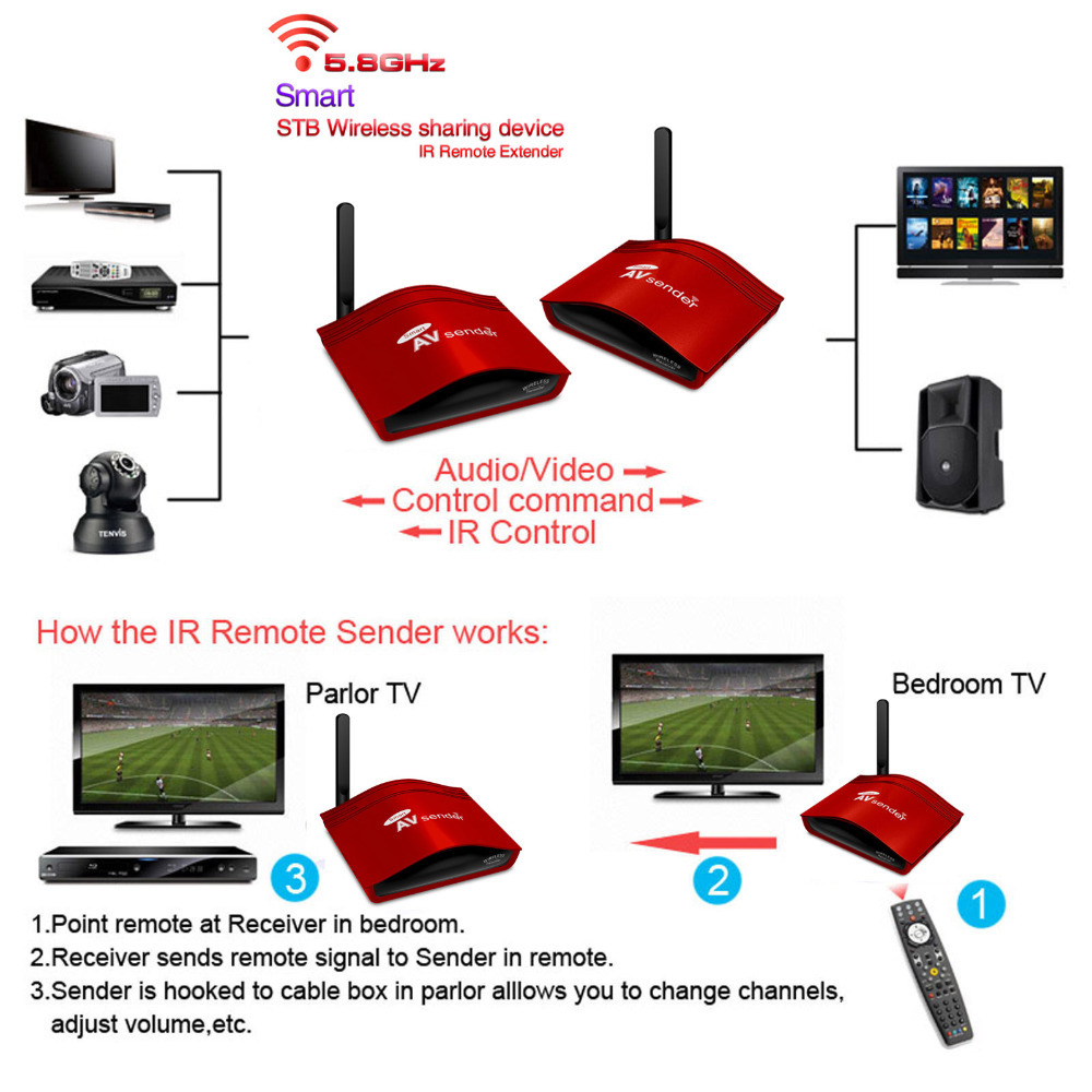 300m 5.8G Wireless AV Swtich RCA Audio Video Transmitter Receiver Sender IR Extended For STB DVD Satellite IPTV Android Cable TV