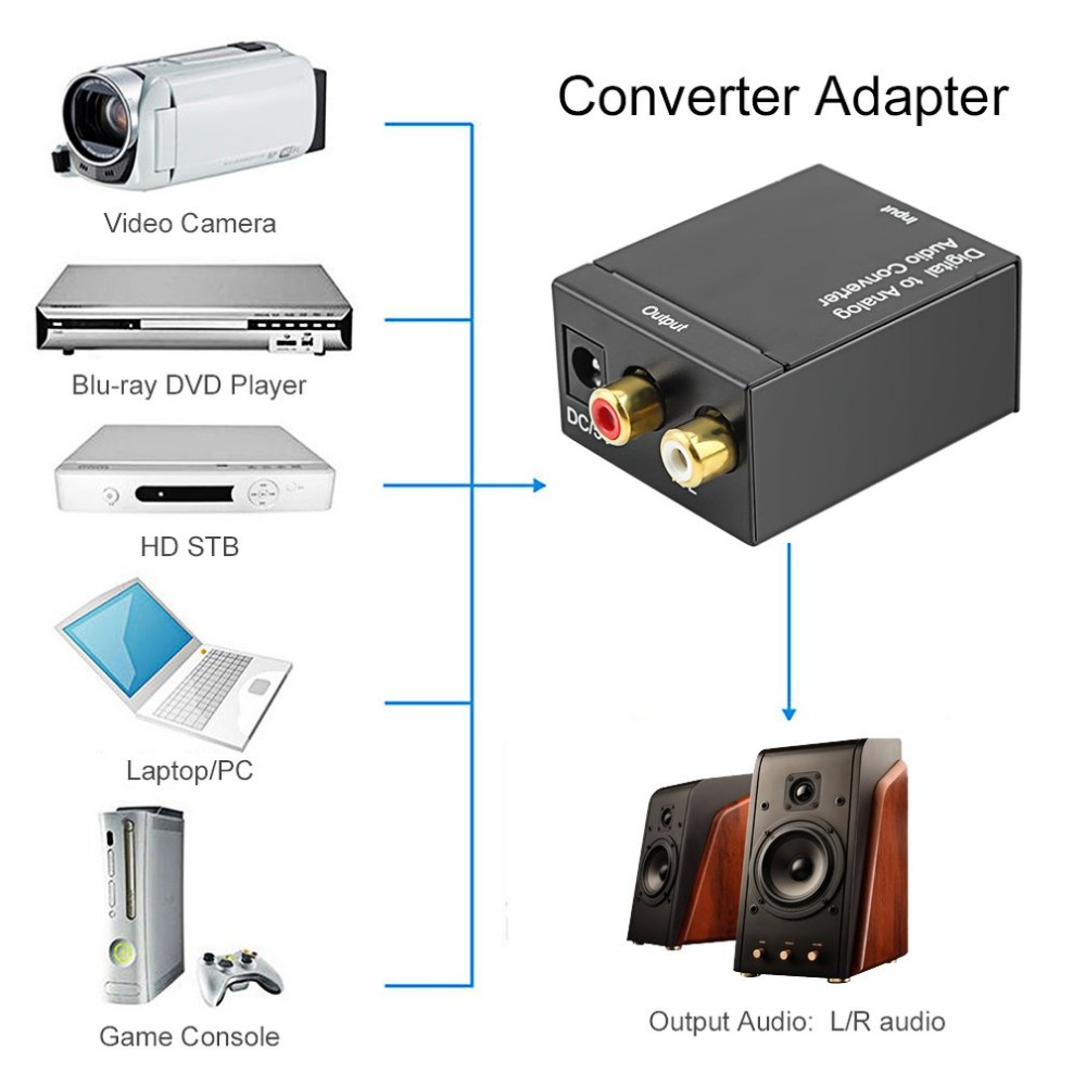 Digital to Analog Audio Converter Adapter Optical Coaxial RCA Toslink Signal To Analog Audio Converter + Jack to 2 RCA + Charger best price digital optical fiber coax coaxial toslink to signal converter adapter audio transverter rca l r with usb cable