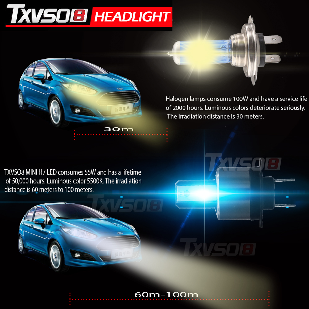 2PCS H7 Headlight 20000LM car light 110W lamp dedicated H7 LED Headlight 6000K LED bulb H7 car lamp 12V 24V in Car Headlight Bulbs LED from Automobiles Motorcycles