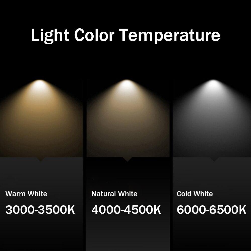 Image 4 - Lámpara LED de techo montada en superficie cuadrada DBF de 10W/20W/30W, foco de techo AC85 265V con controlador LED de 3000K/4000K/6000KLuces para el techo   -
