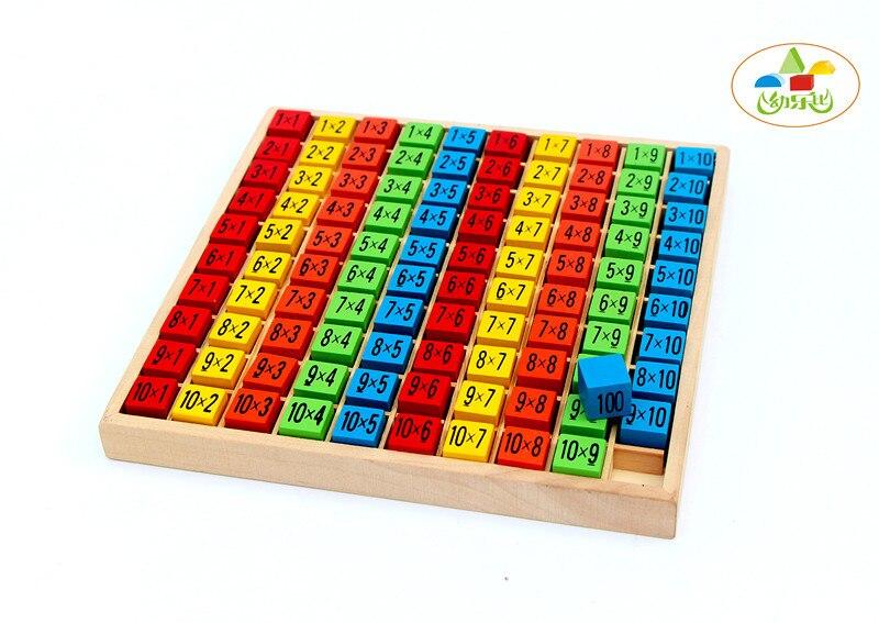 Table multiplication d occasion 120 vendre pas cher for Multiplication enfant