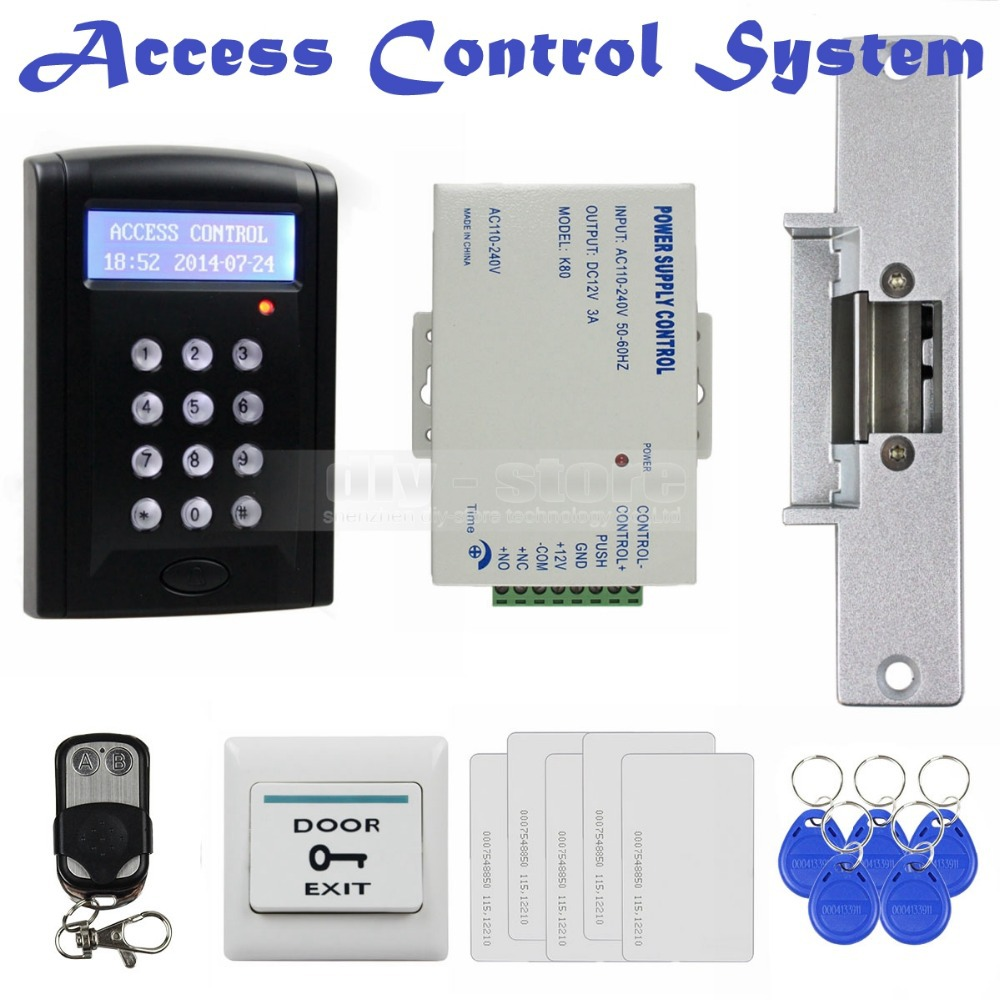 IT Access Control Policy Procedure| ITSD106