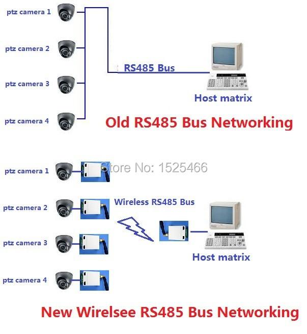 Rs 485 Ptz Controller Diagram RS485 Pinout - Wiring Diagrams