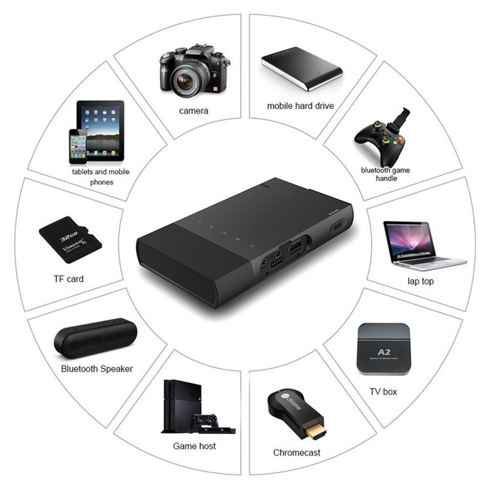 Портативный мини проектор 1500 люмен 1080 P дома Театр с HDMI USB 5200 мАч встроенный проектор и аксессуары дома и офиса