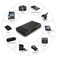 Portable Mini Projector 1500 Lumens 1080P Home Theater With HDMI USB 5200mAh Integrated Projector And Accessories Home & Office