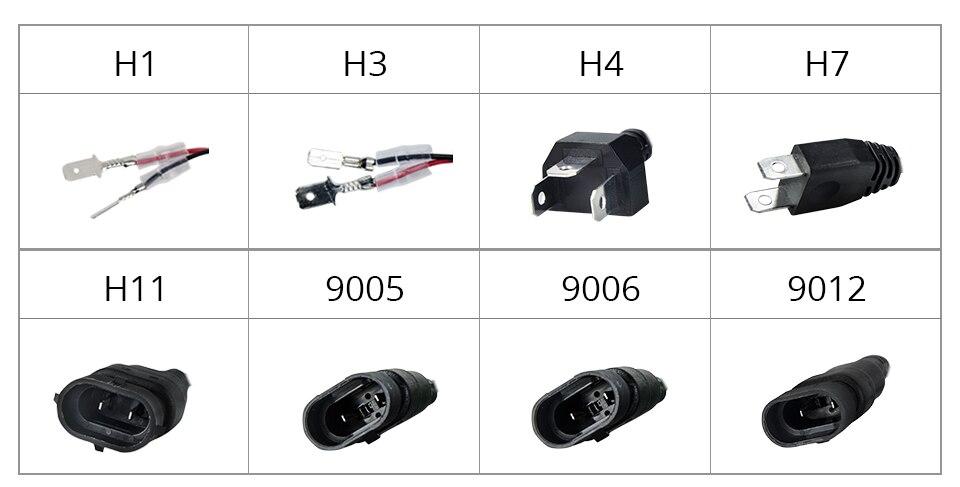 Foxcncar H7 H4 H11 H1 LED Car Headlights Bulb mini Lamp 9005 9006 COB CSP Chip 12V 10000lm 72W 6500K 24V Auto moto truks IP67 (11)