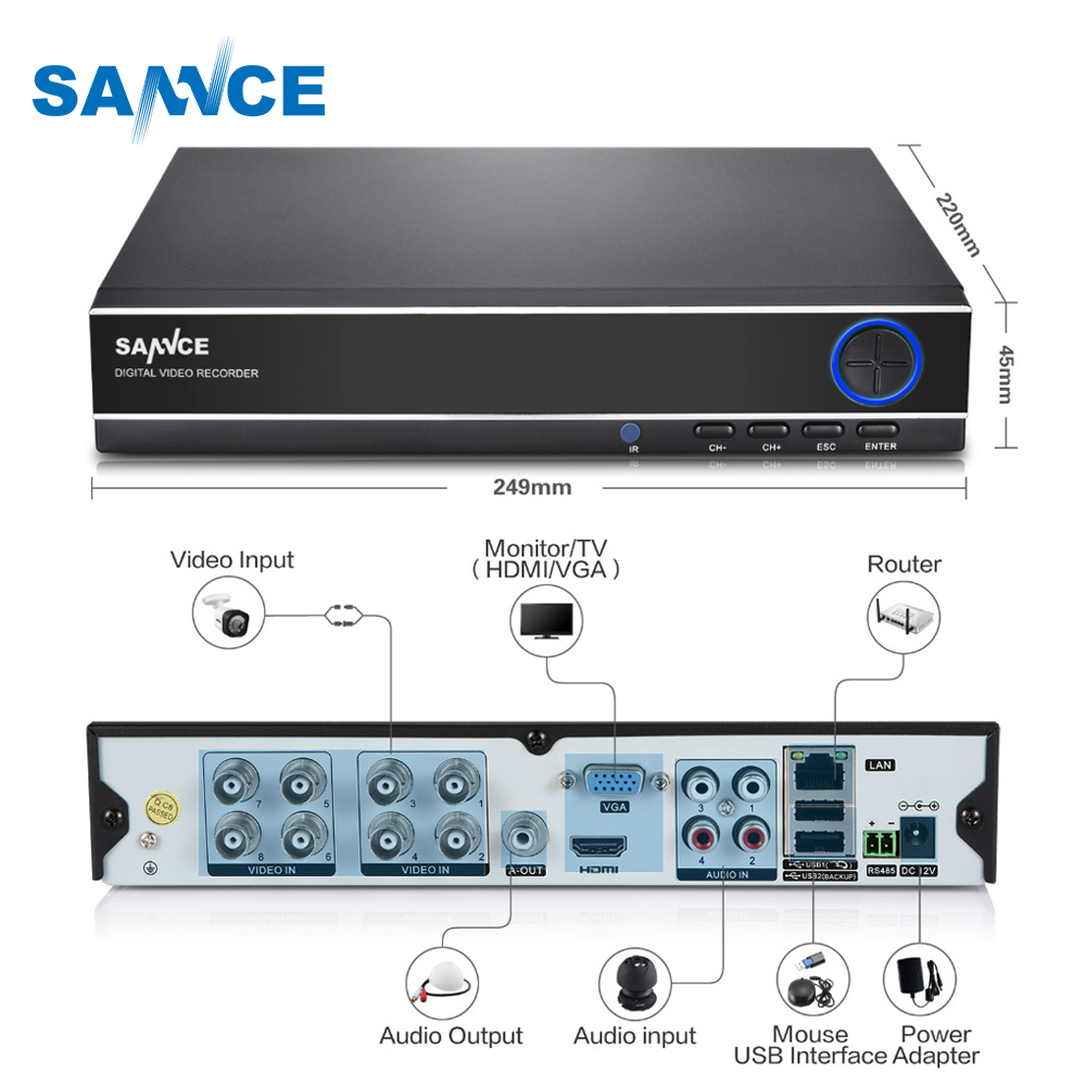 New SANNCE 8CH 4IN1 1080N CCTV DVR Security System Full D1 H.264 HDMI p2p cloud Motion detecting remotephone Monitoring host