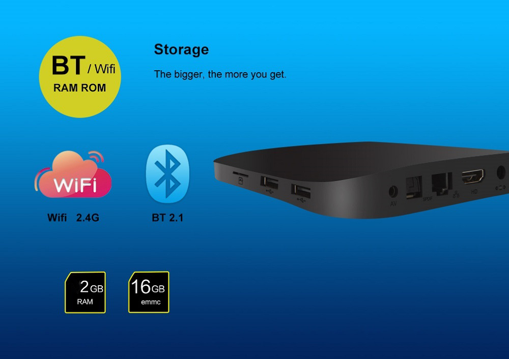 Android tv box bluetooth  Media Player