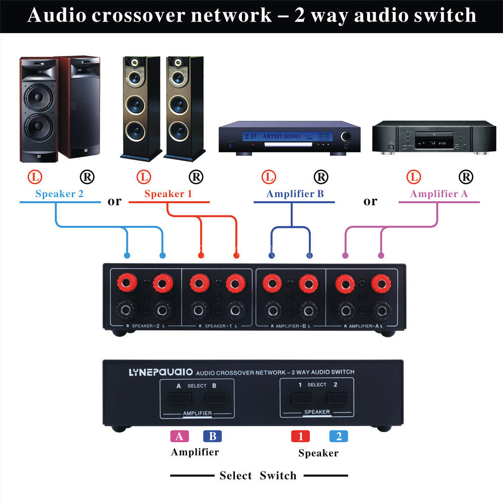 Passive 2 In2 Out Audio Switcher Splitter Comparator Stereo Speakers Switch