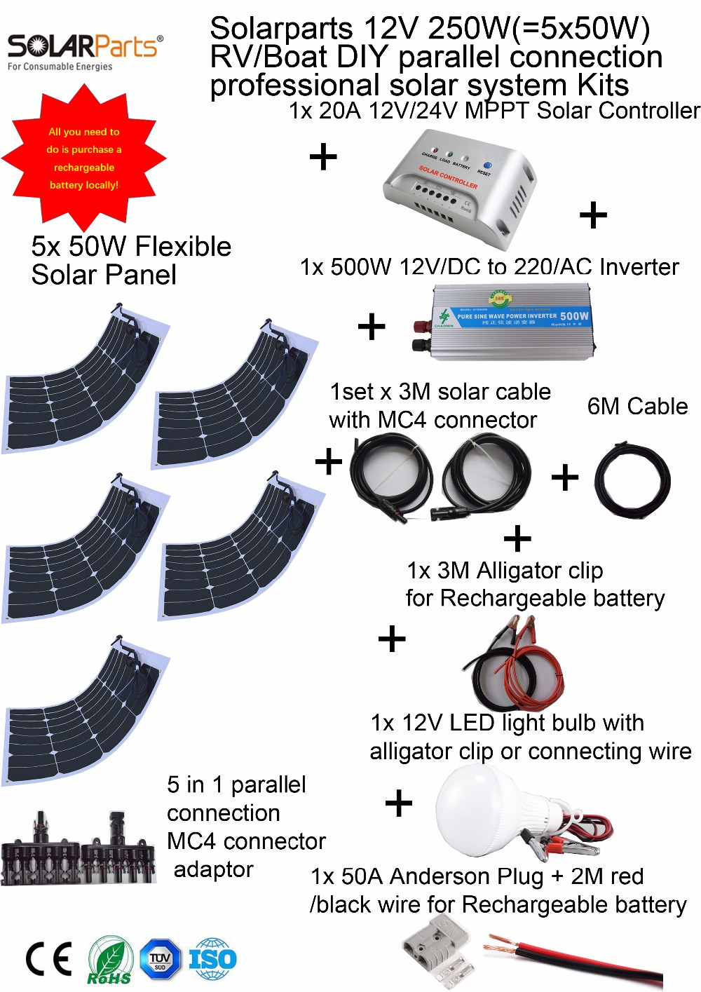 Solarparts 1x250W Professional DIY RV/Boat/Marine Kit Solar Home System 5x50W flexible solar panel MPPT controller Inverter LED solarparts 100w diy rv marine kits solar system1x100w flexible solar panel 12v 1 x10a 12v 24v solar controller set cables cheap