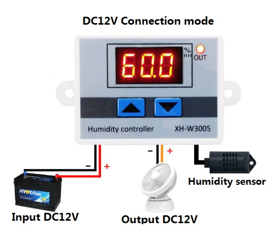Image 3 - W3005 220V 12V 24V Digital Humidity Controller instrument Humidity control Switch hygrostat Hygrometer SHT20 Humidity sensor-in Sensors from Electronic Components & Supplies
