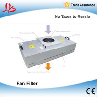 Fan filter unit FFU efficient air purifier filter one hundred laminar flow hood clean shed, 1175*575*320mm, No Tax to Russia!