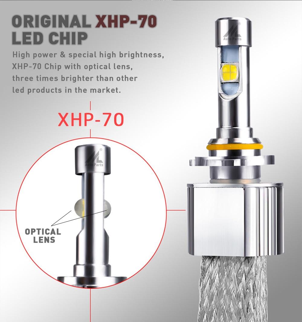XHP70 لمبات رقائق 9004 3