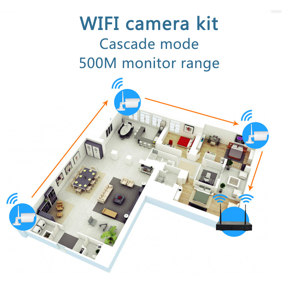 720P home cctv kit outdoor wireless security camera system cctv ...
