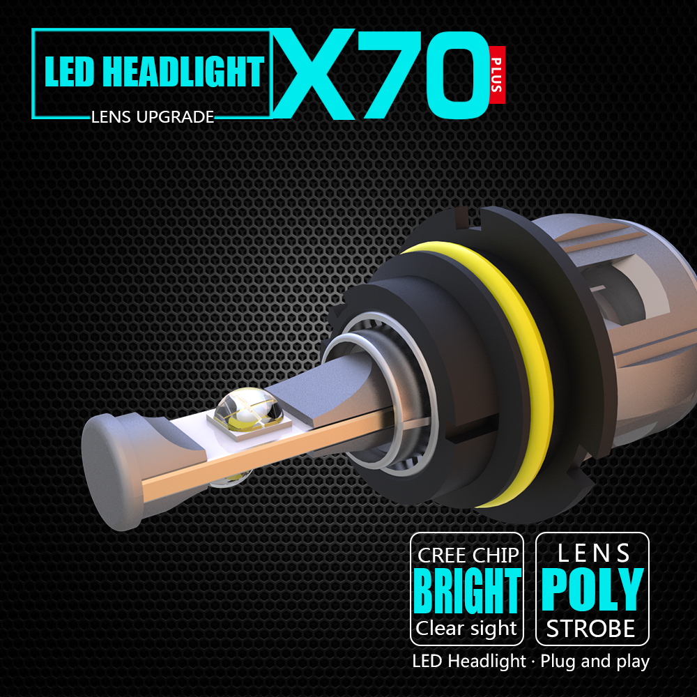 XP70 HXP CR-EE Chips 9004 Car LED Headlight Bulbs Hi-Lo Beam 25W/bulb 4000lm/bulb 6500K 24V Universal Headlamps atreus 1pair 9007 hb5 led car headlight 40w 4000lm bulb hi lo plug