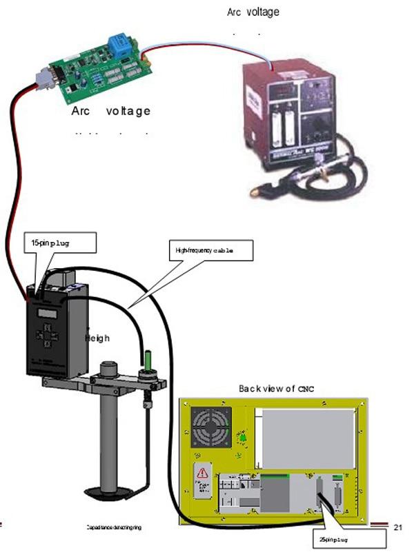 cnc thc wiring diagram wiring diagramcnc thc wiring diagram wiring diagramdoc] ➤ diagram cnc thc wiring diagram ebook schematic circuitdiagram