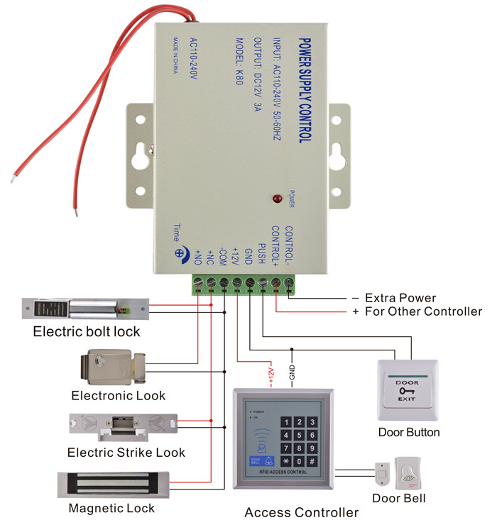 Full Complete 125KHz Rfid Card Reader Door Access Control Security ...