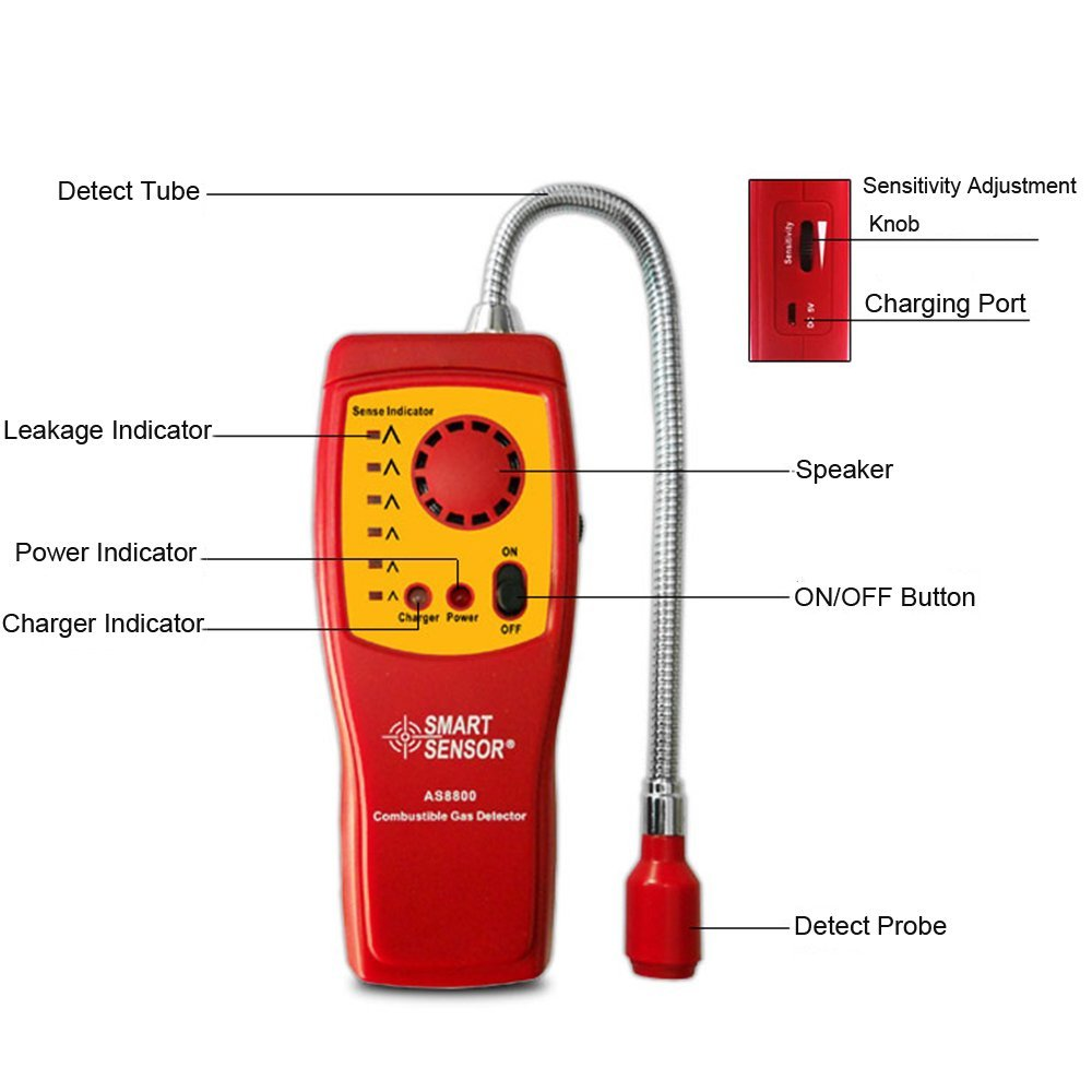 Combustible Natural Gas Detector Carbon Monoxide Methane Alcohol Portable Gas Leak Detector Tester with Sound Light Alarm newest gas detector gas alarm combustible gas leak detector adjustable sound light alarm tester for home office security