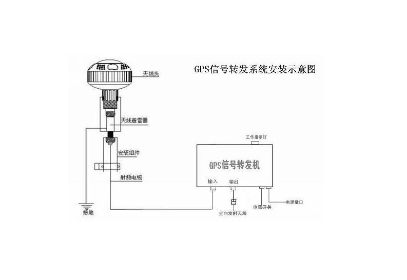 Двухчастотный BD2 + gps Крытый усилитель gps-сигнала, gps пересылки Системы, gps покрытие в помещении