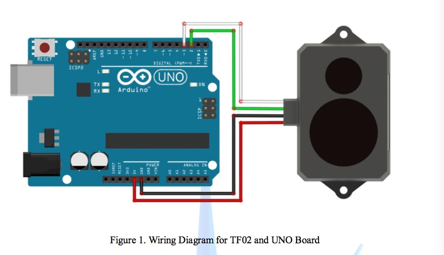 Ultraschall Entfernungsmesser Schaltung : Arduino entfernungsmesser srf problem
