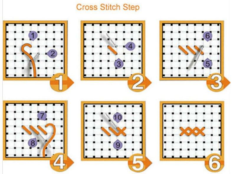 Oro Panno costura DIY DMC Cruz puntada establece para kits de ...