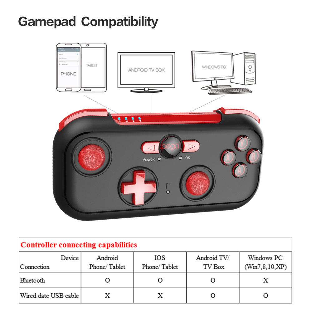 US $23 06 20% OFF|Bluetooth Gamepad Joystick Pad Red Wizard Wireless Gaming  Game Controller for Android iOS Nintendo Switch Win Android Smartphone-in