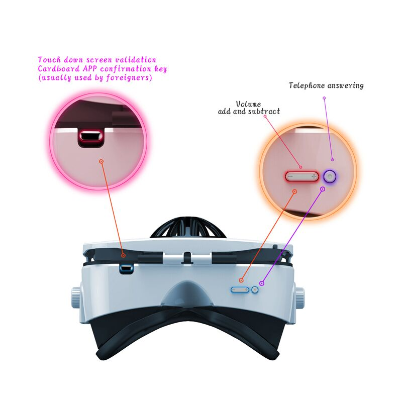 Viar Helmet 3D VR Glasses Virtual Reality Headset For iPhone Android Smartphone Goggle Casque Smart Phone 3 D Lenses Binoculars 4