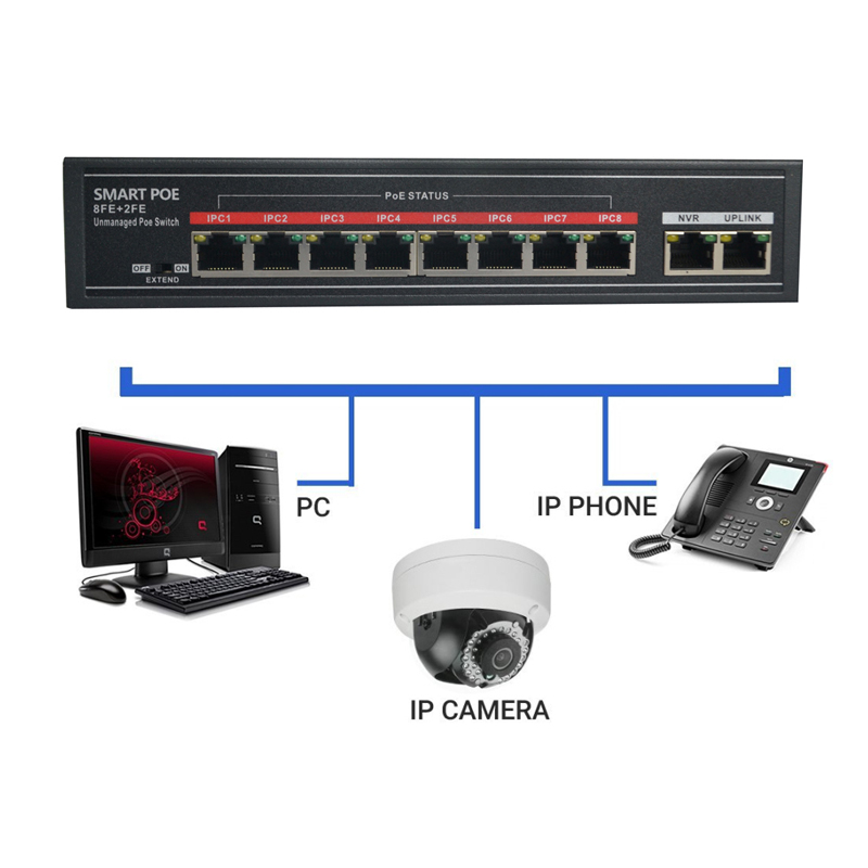 SECUPOE 8-Port PoE Switch 10/100M 2-Port Network Uplink 802.3af/at Built-in DC48V Power Adapter 250m Transmission Power CordSECUPOE 8-Port PoE Switch 10/100M 2-Port Network Uplink 802.3af/at Built-in DC48V Power Adapter 250m Transmission Power Cord