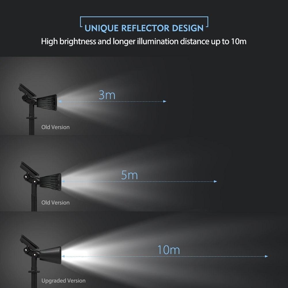 Mpow 4pcs Lawn Lamps Solar Lights 2-in-1 Adjustable Waterproof Solar spotlight (4)