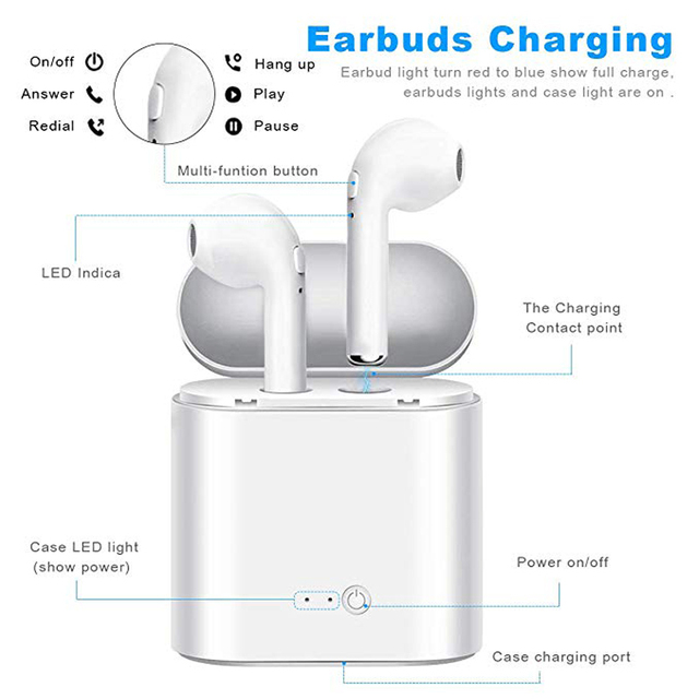 Mini auriculares Bluetooth inalámbricos dobles gemelos estéreo