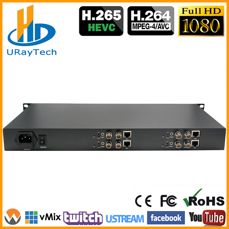 Worldwide delivery h265 sdi in NaBaRa Online