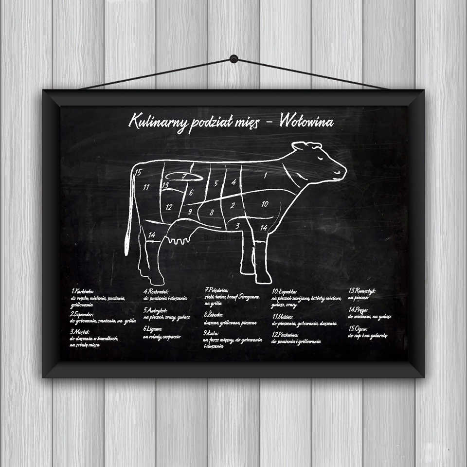 Kitchen Chart Poster Butcher Diagram Canvas Painting Wall Art Picture Beef Pork Cuts Print Modern Restaurant Posters Wall Decor