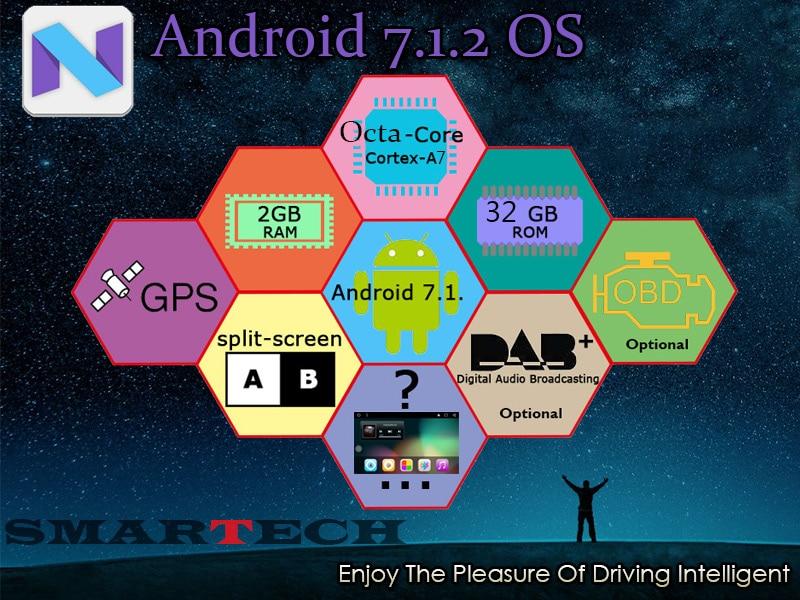 VW Radio 8 Core 2Din Android 7.1.2 Octa core 1024*600 Auto DVD ...